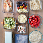 How To Guide Meal Prep for Beginners